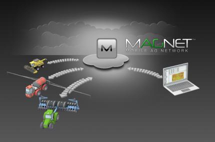 Topcon Totalcare Mobile Ag Network Magnet